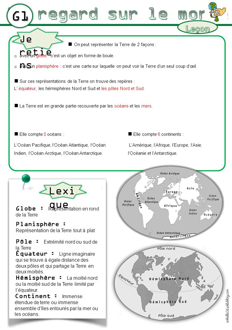 G1 On peut représenter la Terre de 2 façons : o avec un globe : cest un objet en forme de boule. o avec un planisphère : cest une carte sur laquelle o