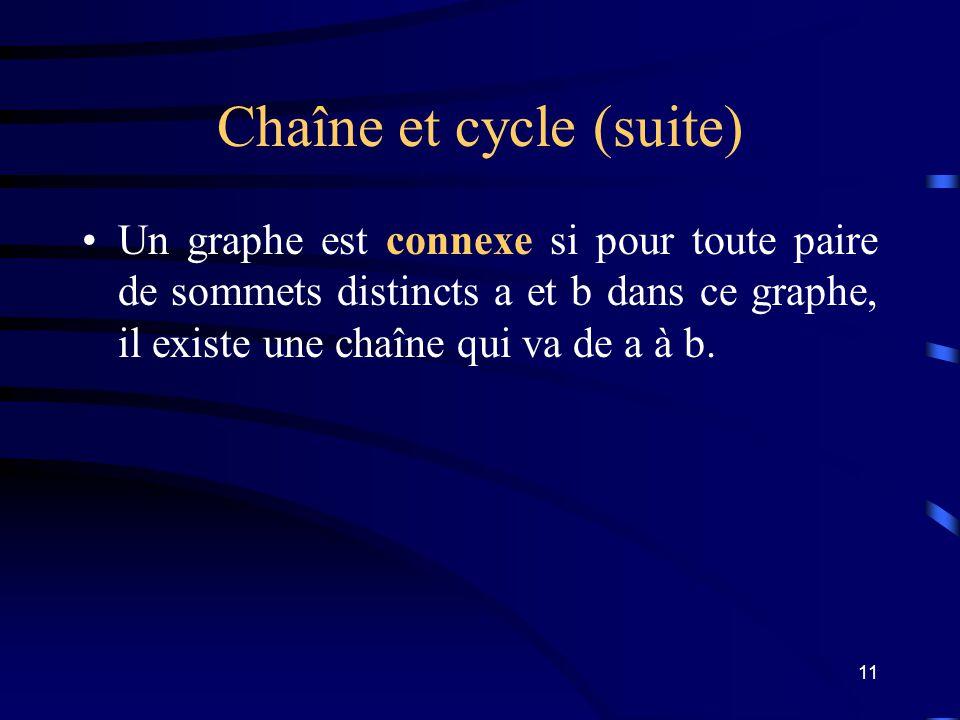 10 Chaîne et cycle Une chaîne dans un graphe est une suite de sommets qui comporte toujours une arête entre deux sommets consécutifs. La suite est alo