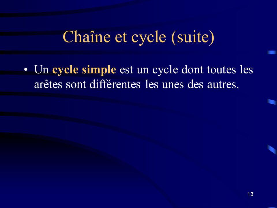 12 Chaîne et cycle (suite) Un cycle est une chaîne qui revient à son point de départ.