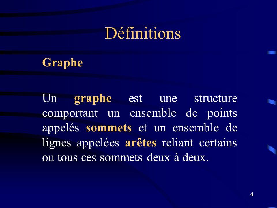 4 Définitions Graphe Un graphe est une structure comportant un ensemble de points appelés sommets et un ensemble de lignes appelées arêtes reliant certains ou tous ces sommets deux à deux.