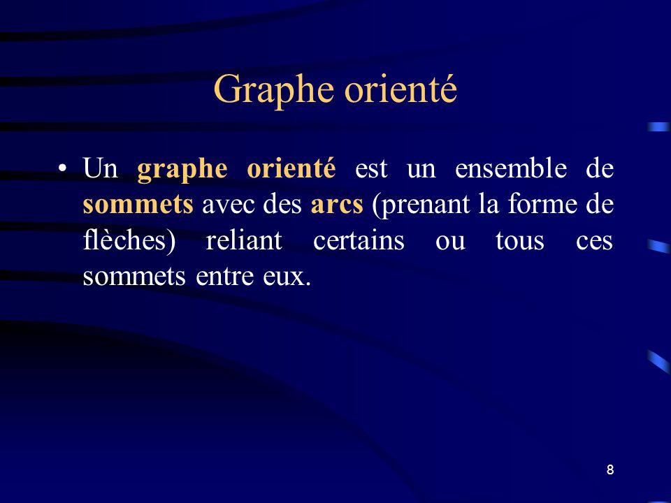 8 Graphe orienté Un graphe orienté est un ensemble de sommets avec des arcs (prenant la forme de flèches) reliant certains ou tous ces sommets entre eux.