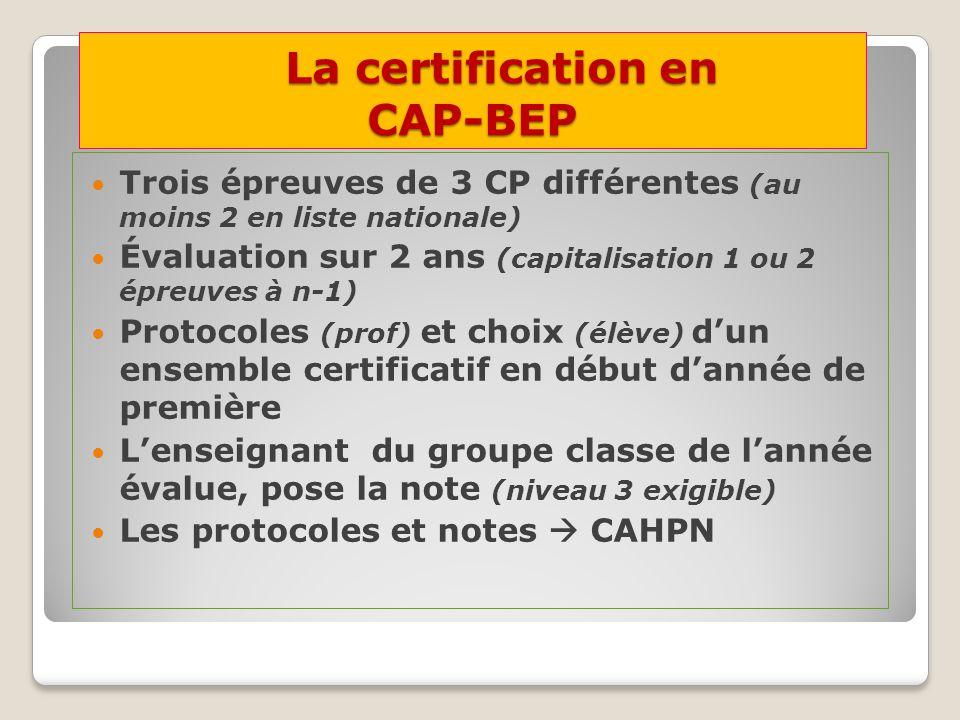 La certification en CAP-BEP La certification en CAP-BEP Trois épreuves de 3 CP différentes (au moins 2 en liste nationale) Évaluation sur 2 ans (capitalisation 1 ou 2 épreuves à n-1) Protocoles (prof) et choix (élève) dun ensemble certificatif en début dannée de première Lenseignant du groupe classe de lannée évalue, pose la note (niveau 3 exigible) Les protocoles et notes CAHPN