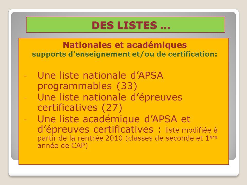 DES LISTES … DES LISTES … Nationales et académiques supports denseignement et/ou de certification: - Une liste nationale dAPSA programmables (33) - Une liste nationale dépreuves certificatives (27) - Une liste académique dAPSA et dépreuves certificatives : liste modifiée à partir de la rentrée 2010 (classes de seconde et 1 ère année de CAP)