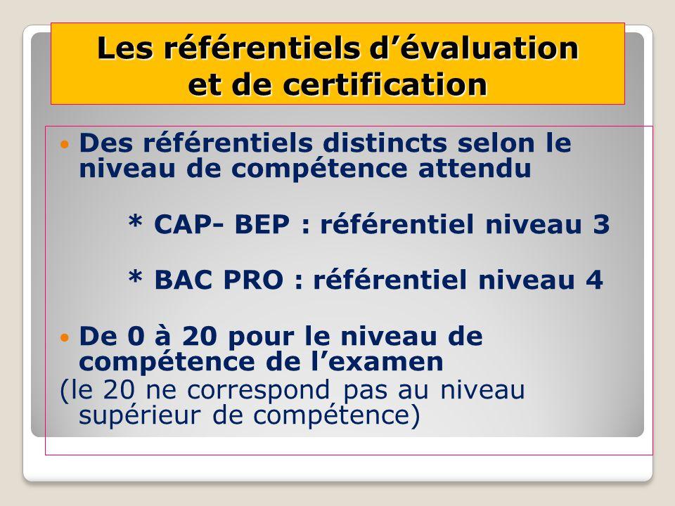 Les référentiels dévaluation et de certification Des référentiels distincts selon le niveau de compétence attendu * CAP- BEP : référentiel niveau 3 * BAC PRO : référentiel niveau 4 De 0 à 20 pour le niveau de compétence de lexamen (le 20 ne correspond pas au niveau supérieur de compétence)
