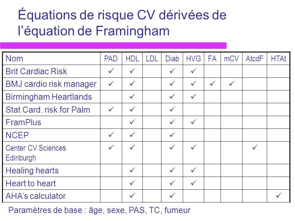 Équations de risque CV dérivées de léquation de Framingham Nom PADHDLLDLDiabHVGFAmCVAtcdFHTAt Brit Cardiac Risk BMJ cardio risk manager Birmingham Hea