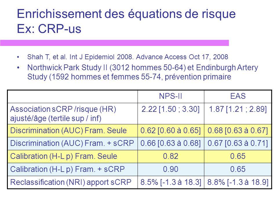 Enrichissement des équations de risque Ex: CRP-us Shah T, et al. Int J Epidemiol 2008. Advance Access Oct 17, 2008 Northwick Park Study II (3012 homme