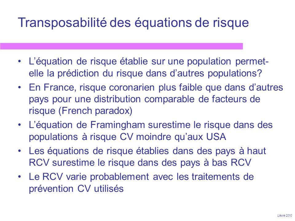 Transposabilité des équations de risque Lièvre 2010 Léquation de risque établie sur une population permet- elle la prédiction du risque dans dautres p