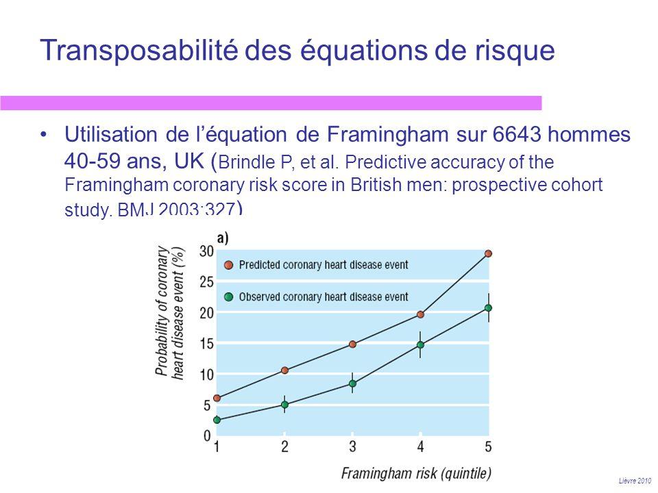 Transposabilité des équations de risque Lièvre 2010 Utilisation de léquation de Framingham sur 6643 hommes 40-59 ans, UK ( Brindle P, et al. Predictiv