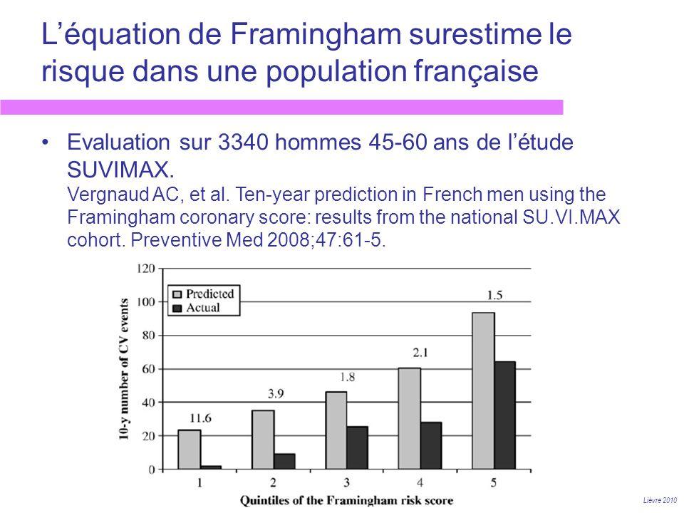 Léquation de Framingham surestime le risque dans une population française Lièvre 2010 Evaluation sur 3340 hommes 45-60 ans de létude SUVIMAX. Vergnaud