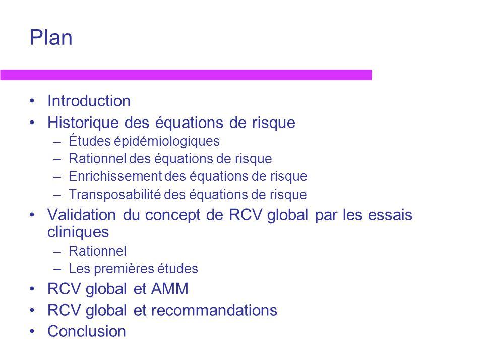 Plan Introduction Historique des équations de risque –Études épidémiologiques –Rationnel des équations de risque –Enrichissement des équations de risq