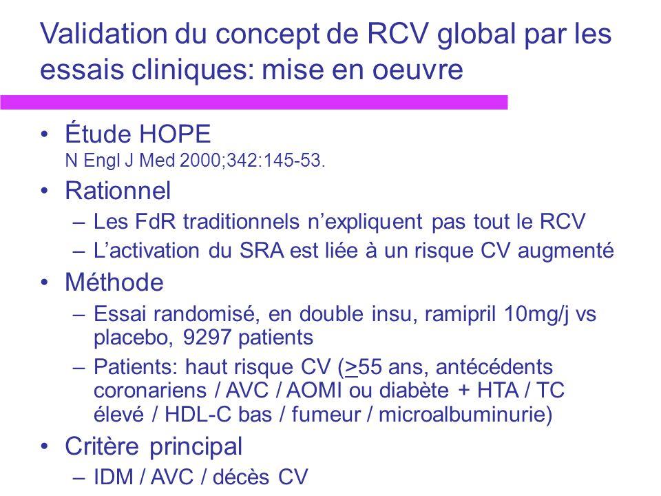 Validation du concept de RCV global par les essais cliniques: mise en oeuvre Étude HOPE N Engl J Med 2000;342:145-53. Rationnel –Les FdR traditionnels