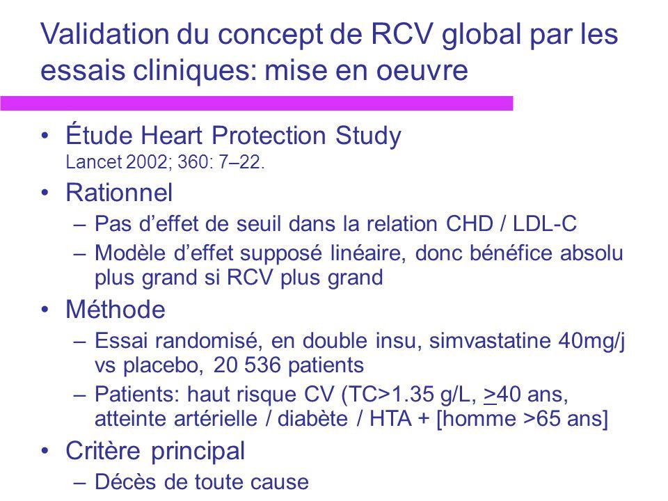 Validation du concept de RCV global par les essais cliniques: mise en oeuvre Étude Heart Protection Study Lancet 2002; 360: 7–22. Rationnel –Pas deffe