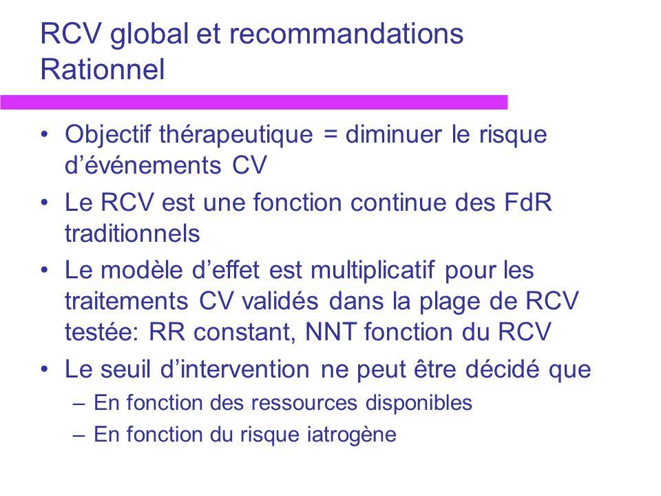 RCV global et recommandations Rationnel Objectif thérapeutique = diminuer le risque dévénements CV Le RCV est une fonction continue des FdR traditionn
