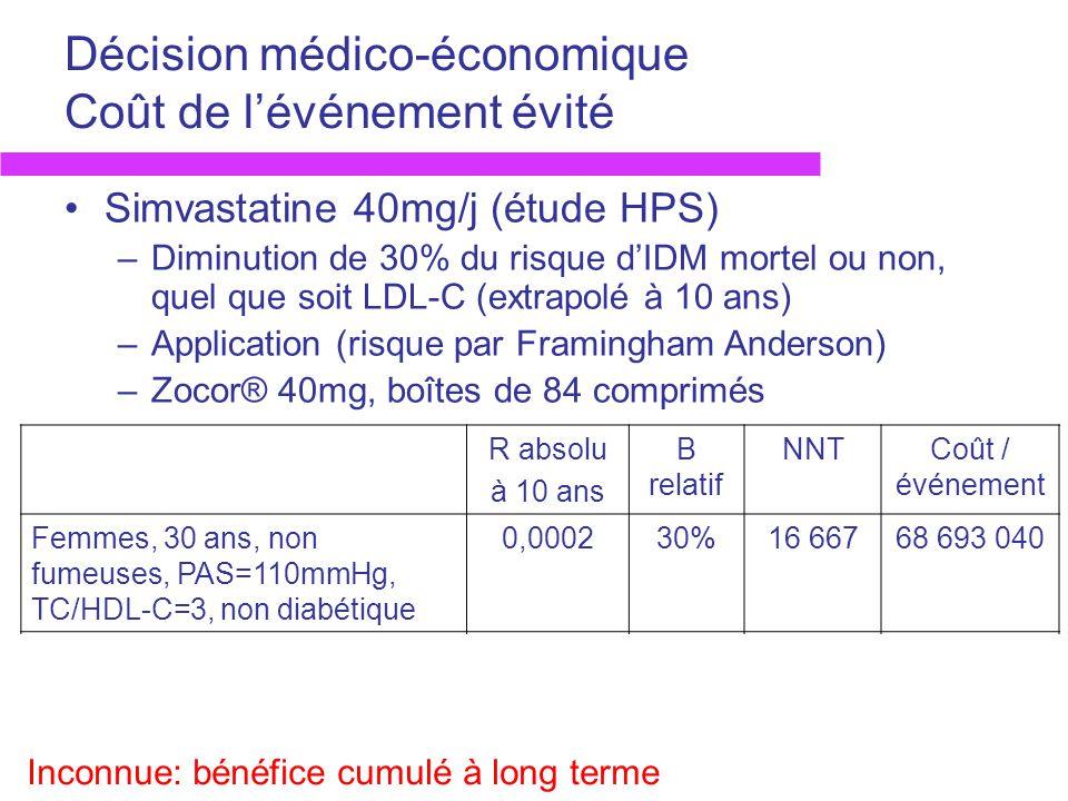 Décision médico-économique Coût de lévénement évité Simvastatine 40mg/j (étude HPS) –Diminution de 30% du risque dIDM mortel ou non, quel que soit LDL