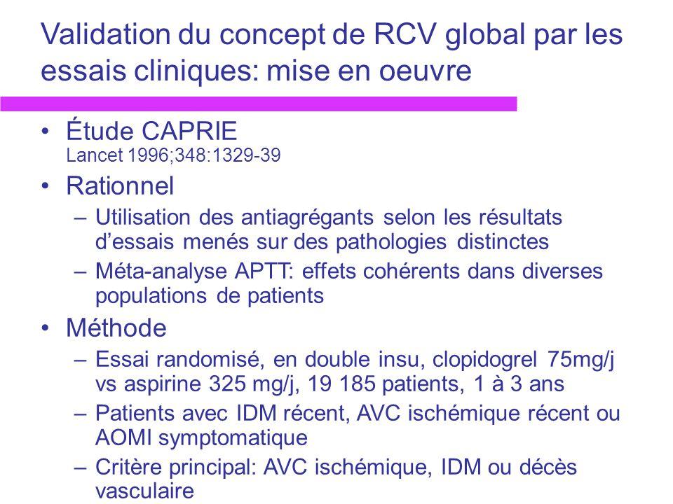 Validation du concept de RCV global par les essais cliniques: mise en oeuvre Étude CAPRIE Lancet 1996;348:1329-39 Rationnel –Utilisation des antiagrég