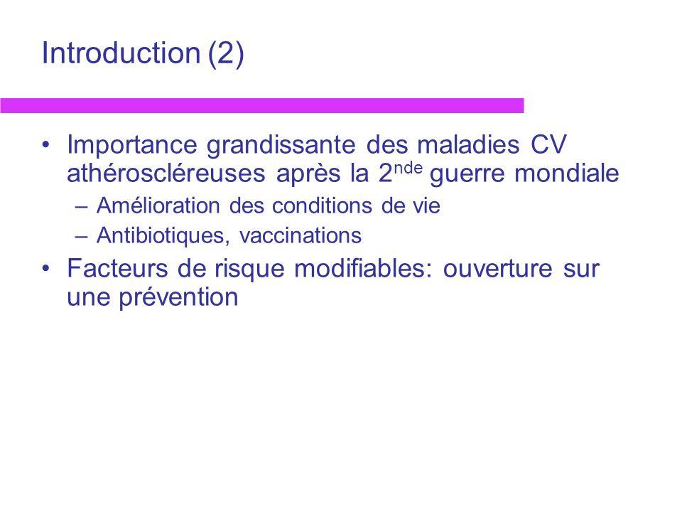Introduction (2) Importance grandissante des maladies CV athéroscléreuses après la 2 nde guerre mondiale –Amélioration des conditions de vie –Antibiot