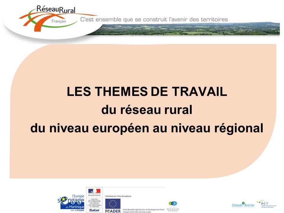 LES THEMES DE TRAVAIL du réseau rural du niveau européen au niveau régional