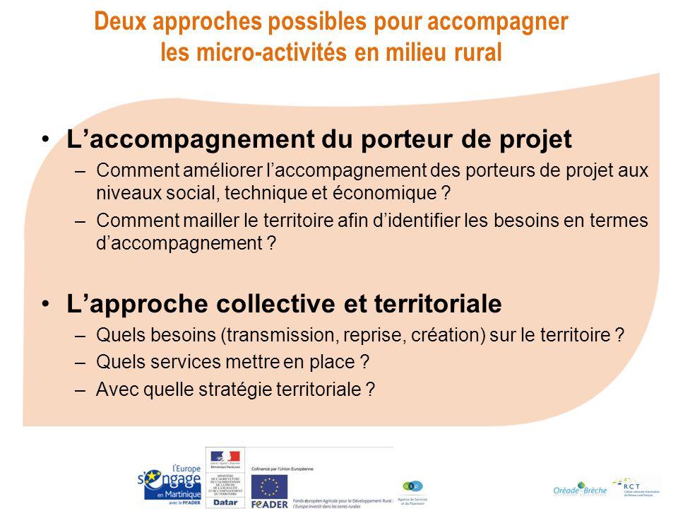 Laccompagnement du porteur de projet –Comment améliorer laccompagnement des porteurs de projet aux niveaux social, technique et économique .