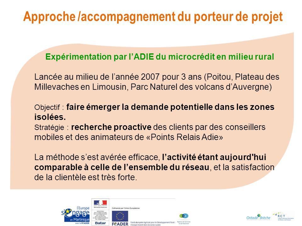 Expérimentation par lADIE du microcrédit en milieu rural Lancée au milieu de lannée 2007 pour 3 ans (Poitou, Plateau des Millevaches en Limousin, Parc Naturel des volcans dAuvergne) Objectif : faire émerger la demande potentielle dans les zones isolées.