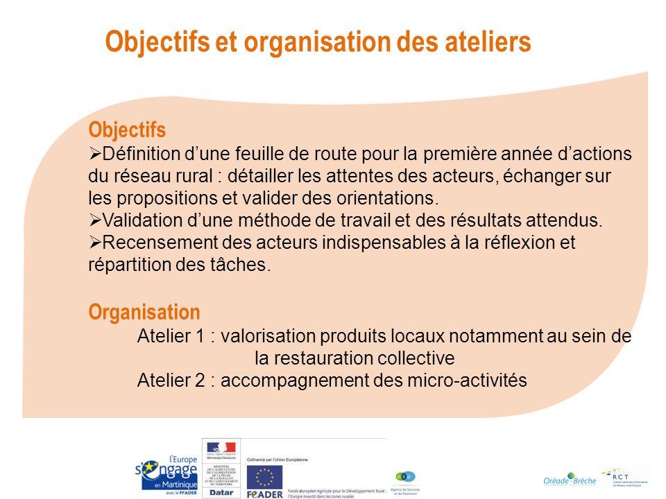 Objectifs et organisation des ateliers Objectifs Définition dune feuille de route pour la première année dactions du réseau rural : détailler les attentes des acteurs, échanger sur les propositions et valider des orientations.