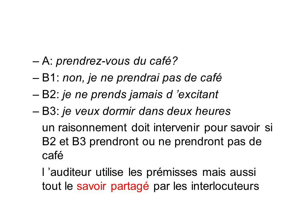 –A: prendrez-vous du café? –B1: non, je ne prendrai pas de café –B2: je ne prends jamais d excitant –B3: je veux dormir dans deux heures un raisonneme