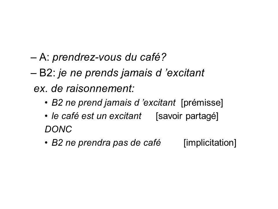 –A: prendrez-vous du café? –B2: je ne prends jamais d excitant ex. de raisonnement: B2 ne prend jamais d excitant [prémisse] le café est un excitant [