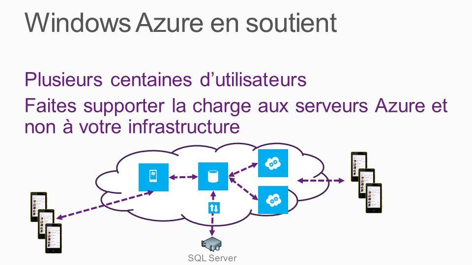 Windows Azure en soutient Plusieurs centaines dutilisateurs Faites supporter la charge aux serveurs Azure et non à votre infrastructure