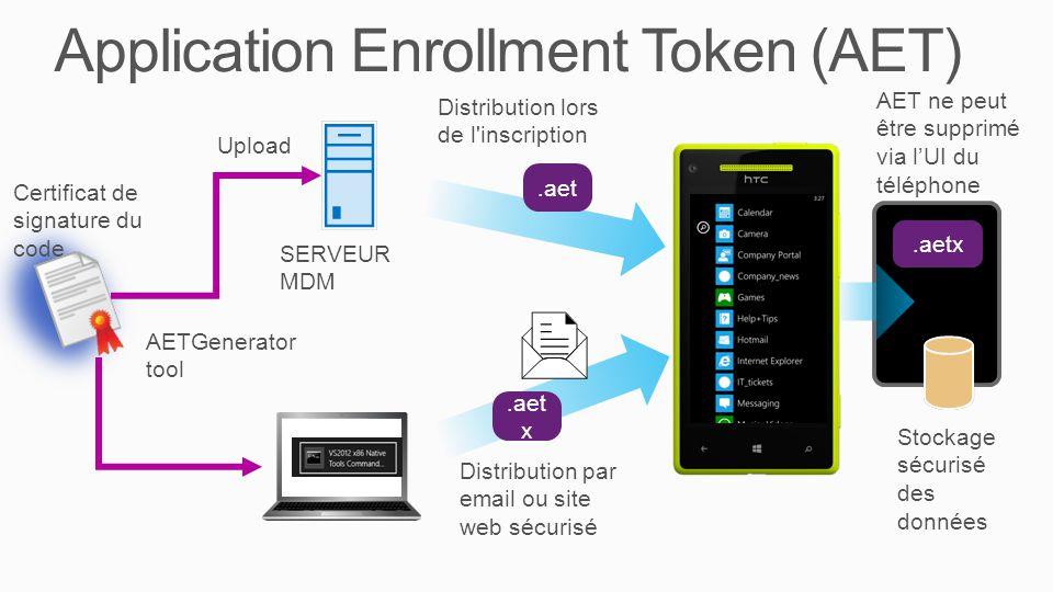 Application Enrollment Token (AET) Stockage sécurisé des données.aetx.aet SERVEUR MDM Certificat de signature du code.aet x Distribution par email ou site web sécurisé AET ne peut être supprimé via lUI du téléphone Distribution lors de l inscription Upload AETGenerator tool