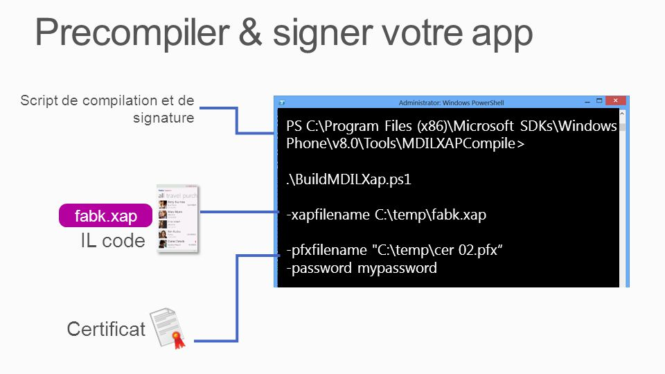 Precompiler & signer votre app PS C:\Program Files (x86)\Microsoft SDKs\Windows Phone\v8.0\Tools\MDILXAPCompile>.\BuildMDILXap.ps1 -xapfilename C:\tem
