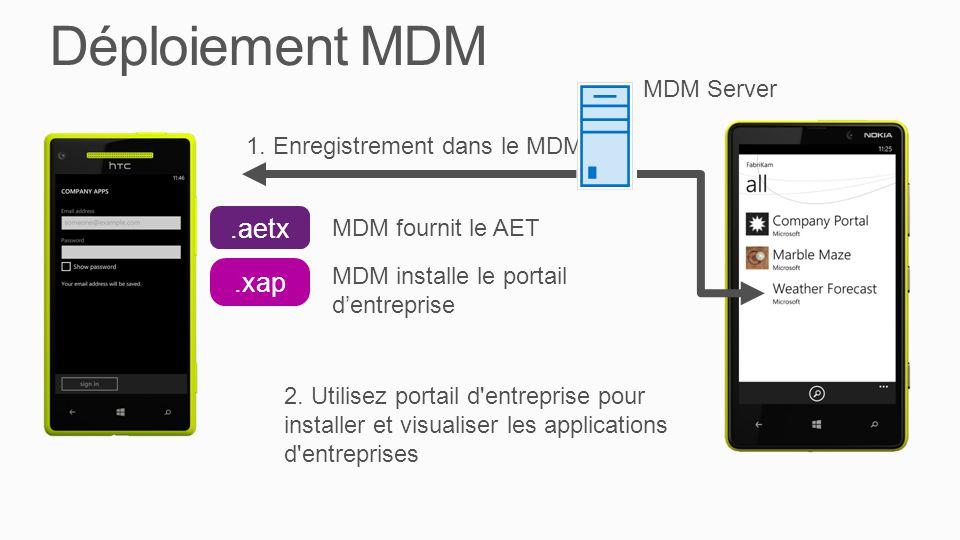 Déploiement MDM MDM Server 1. Enregistrement dans le MDM.aetx MDM fournit le AET.xap MDM installe le portail dentreprise 2. Utilisez portail d'entrepr