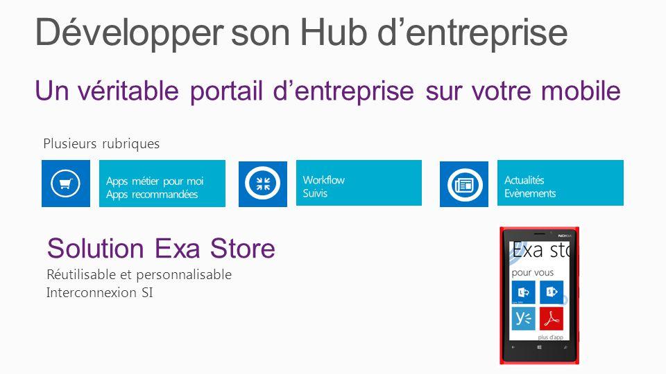 Développer son Hub dentreprise Un véritable portail dentreprise sur votre mobile Solution Exa Store Réutilisable et personnalisable Interconnexion SI