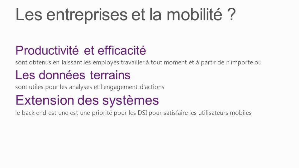 Les entreprises et la mobilité .