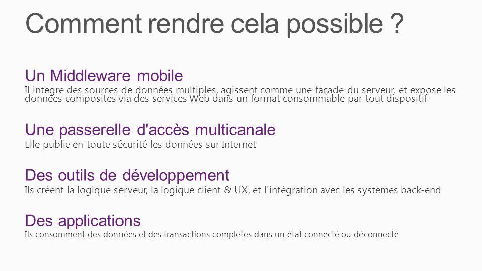 Comment rendre cela possible ? Un Middleware mobile Il intègre des sources de données multiples, agissent comme une façade du serveur, et expose les d