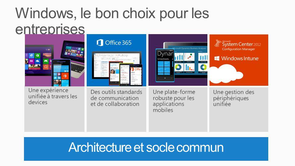 Windows, le bon choix pour les entreprises