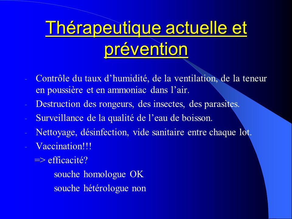 Thérapeutique actuelle et prévention - Contrôle du taux dhumidité, de la ventilation, de la teneur en poussière et en ammoniac dans lair. - Destructio