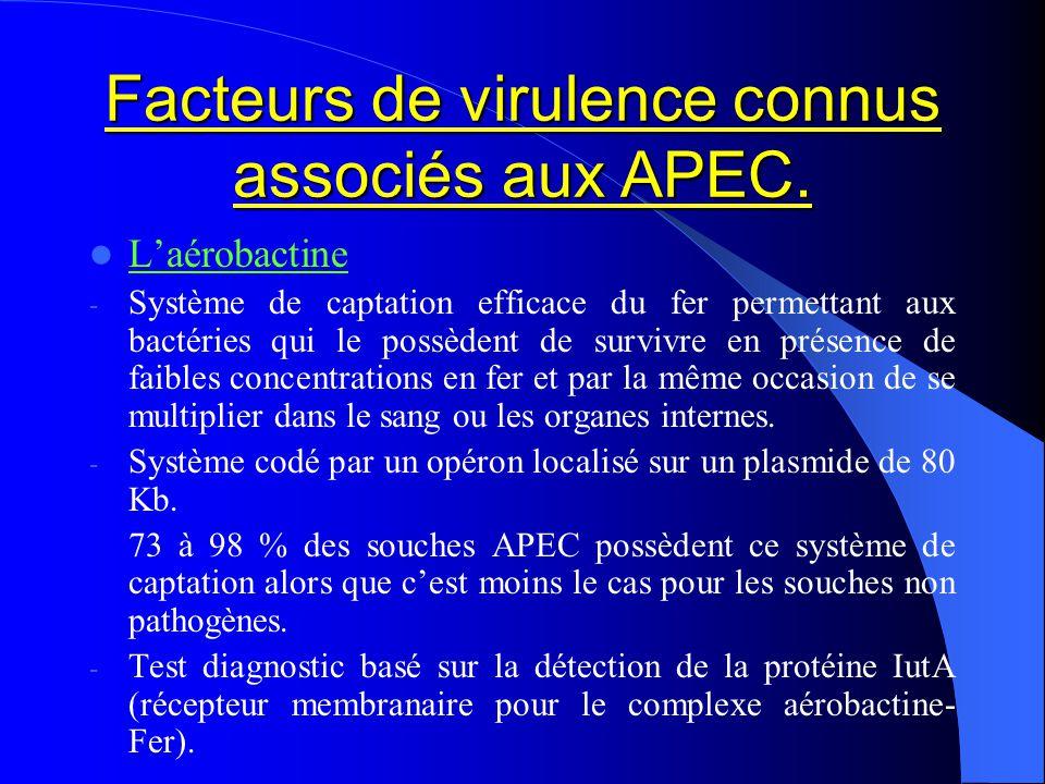 Facteurs de virulence connus associés aux APEC. Laérobactine - Système de captation efficace du fer permettant aux bactéries qui le possèdent de survi
