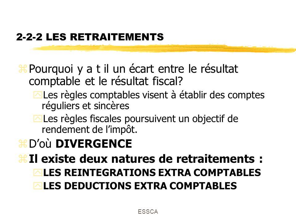 ESSCA 2-2-2 LES RETRAITEMENTS zPourquoi y a t il un écart entre le résultat comptable et le résultat fiscal.