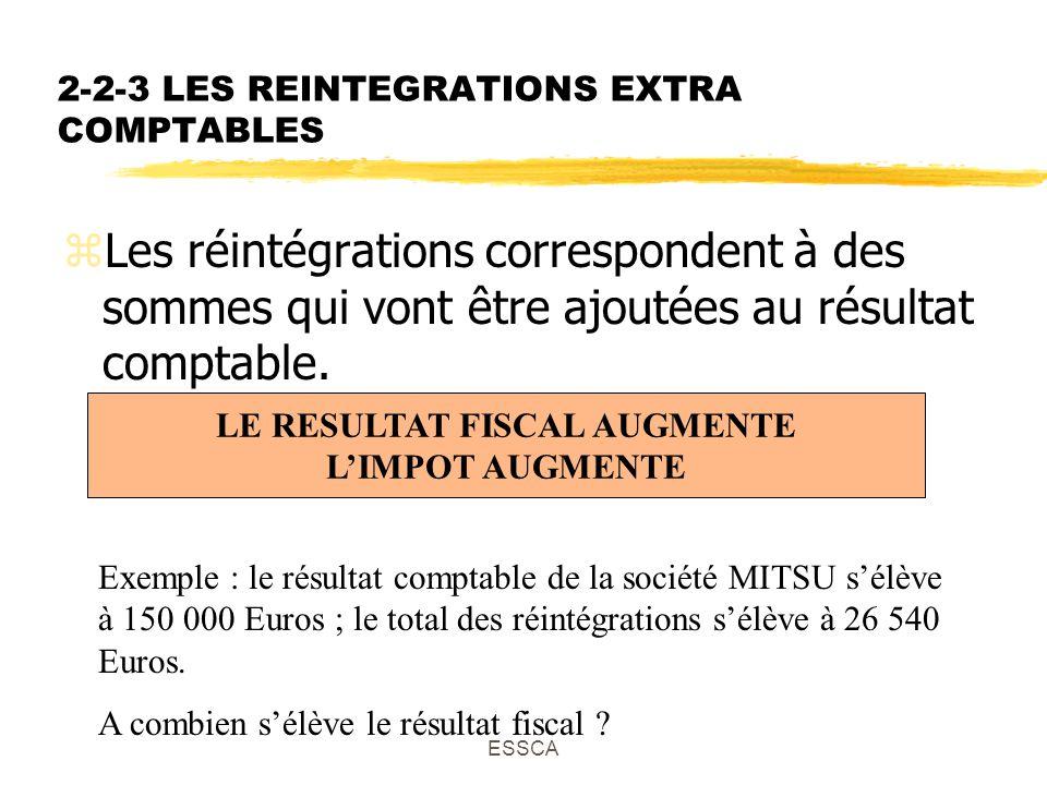 ESSCA 2-2-3 LES REINTEGRATIONS EXTRA COMPTABLES zLes réintégrations correspondent à des sommes qui vont être ajoutées au résultat comptable.