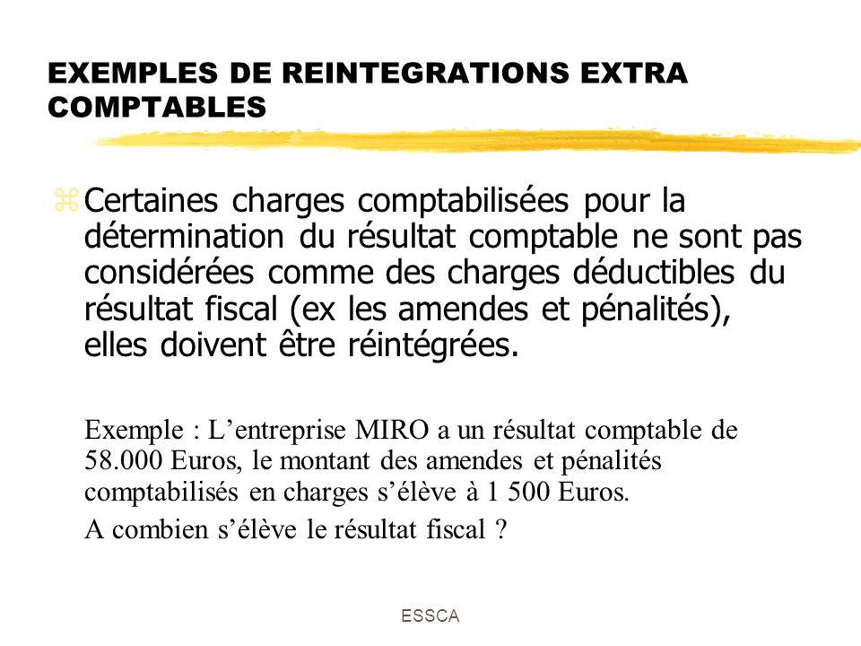 ESSCA EXEMPLES DE REINTEGRATIONS EXTRA COMPTABLES zCertaines charges comptabilisées pour la détermination du résultat comptable ne sont pas considérées comme des charges déductibles du résultat fiscal (ex les amendes et pénalités), elles doivent être réintégrées.