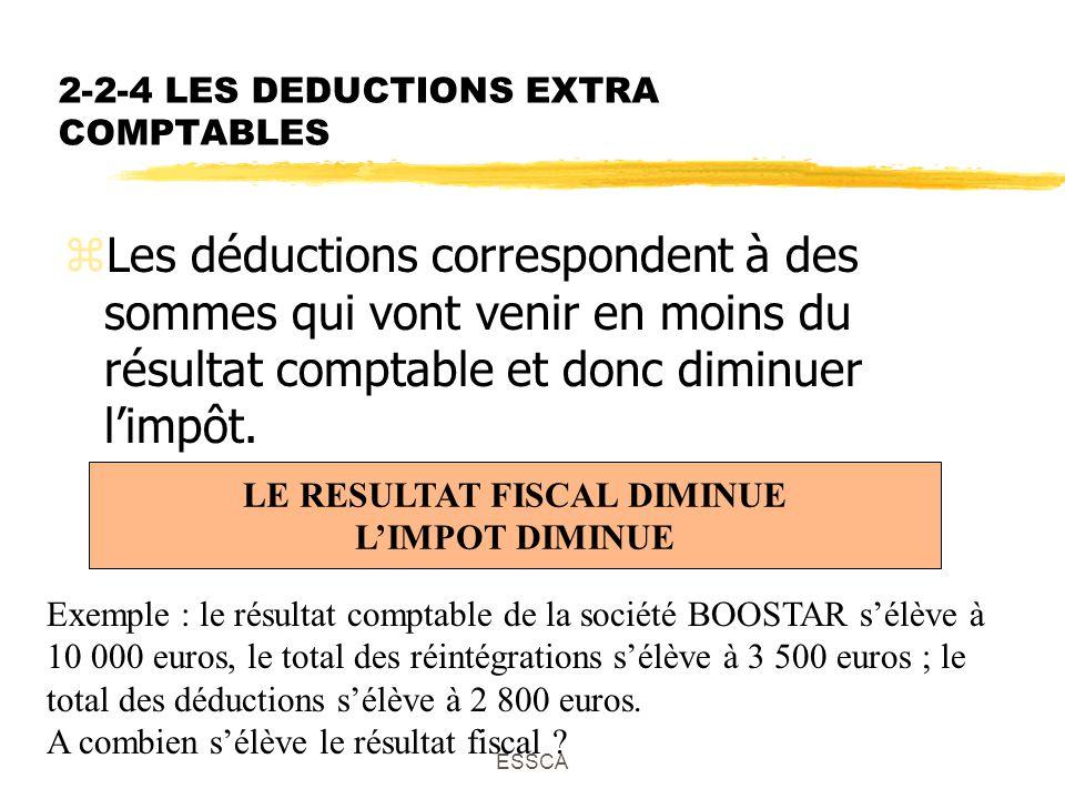 ESSCA 2-2-4 LES DEDUCTIONS EXTRA COMPTABLES zLes déductions correspondent à des sommes qui vont venir en moins du résultat comptable et donc diminuer limpôt.