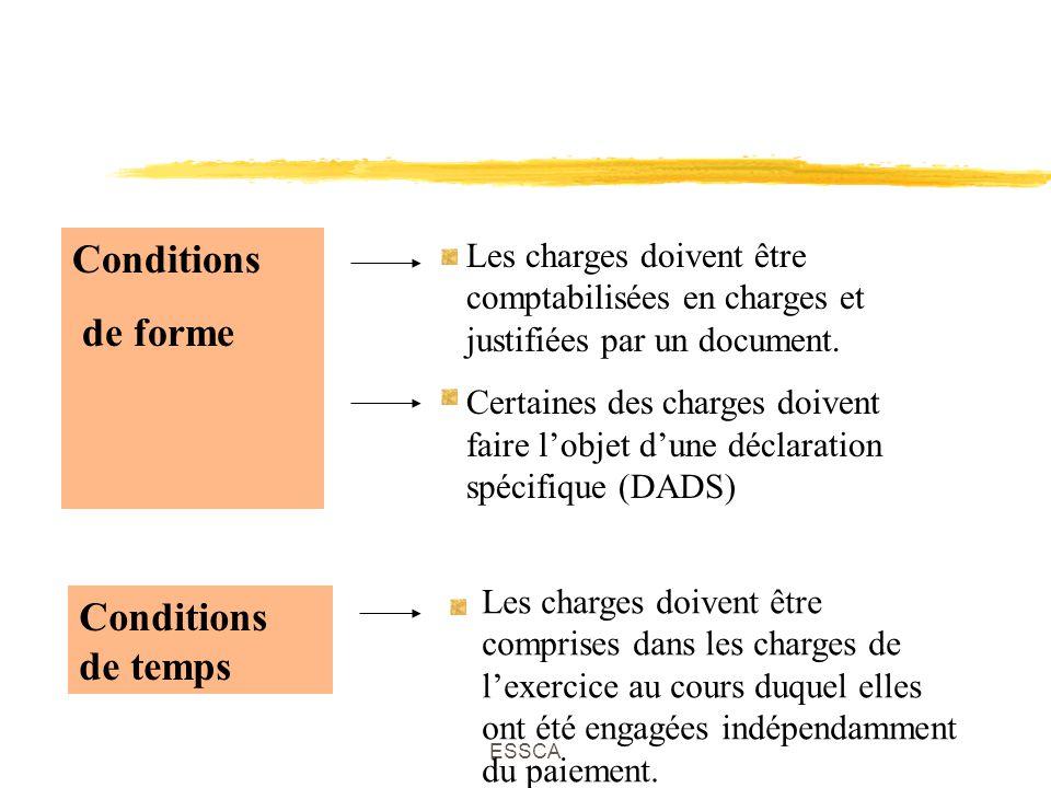 ESSCA Conditions de forme Les charges doivent être comptabilisées en charges et justifiées par un document.