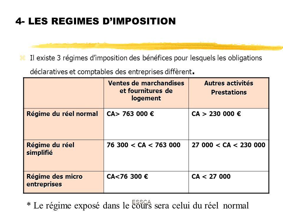 ESSCA 4- LES REGIMES DIMPOSITION zIl existe 3 régimes dimposition des bénéfices pour lesquels les obligations déclaratives et comptables des entreprises diffèrent.