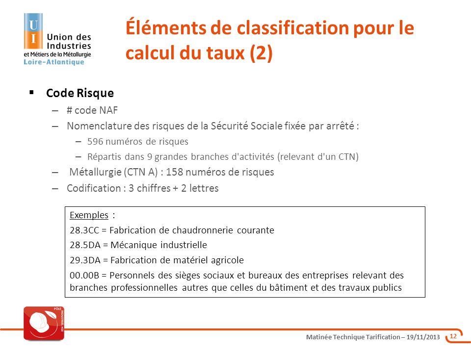 Matinée Technique Tarification – 19/11/2013 12 Code Risque – # code NAF – Nomenclature des risques de la Sécurité Sociale fixée par arrêté : – 596 num