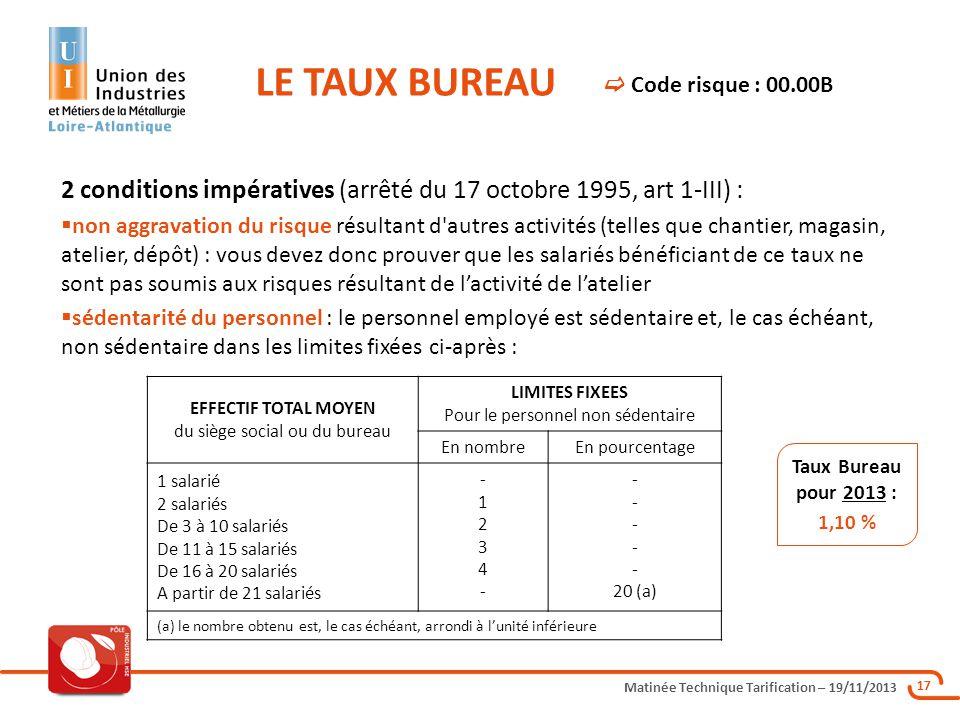 Matinée Technique Tarification – 19/11/2013 17 2 conditions impératives (arrêté du 17 octobre 1995, art 1-III) : non aggravation du risque résultant d