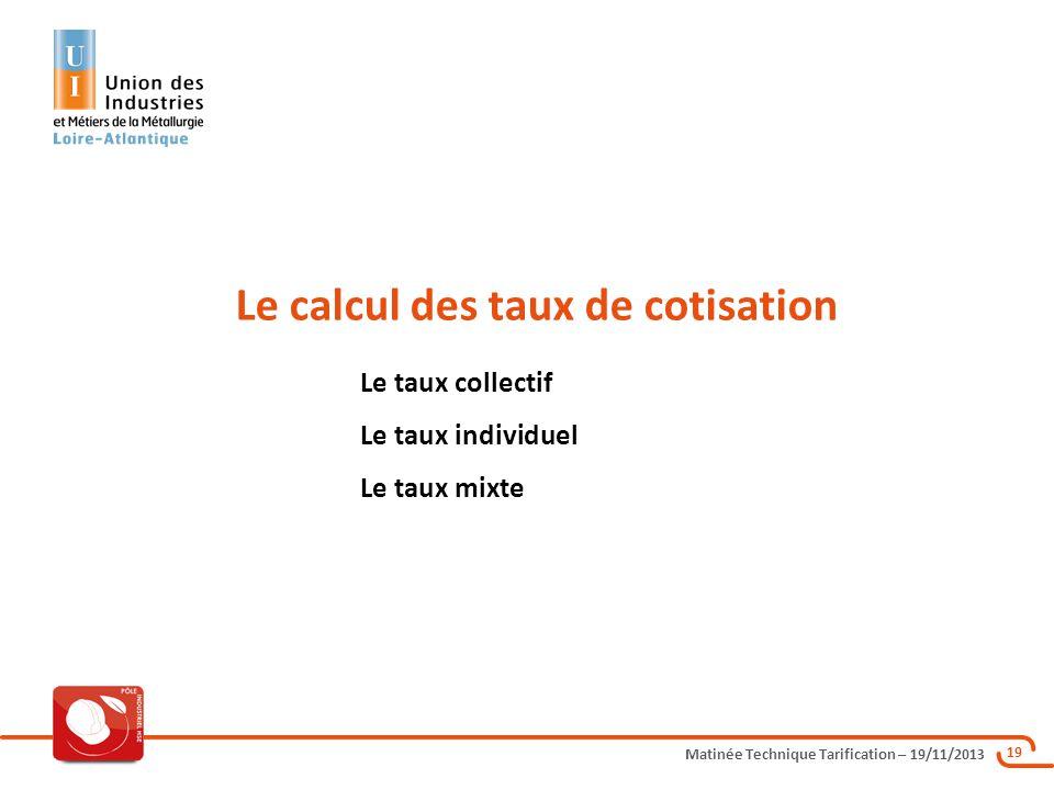 Matinée Technique Tarification – 19/11/2013 19 Le calcul des taux de cotisation Le taux collectif Le taux individuel Le taux mixte