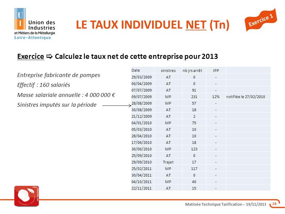 Matinée Technique Tarification – 19/11/2013 24 Exercice Calculez le taux net de cette entreprise pour 2013 Entreprise fabricante de pompes Effectif :