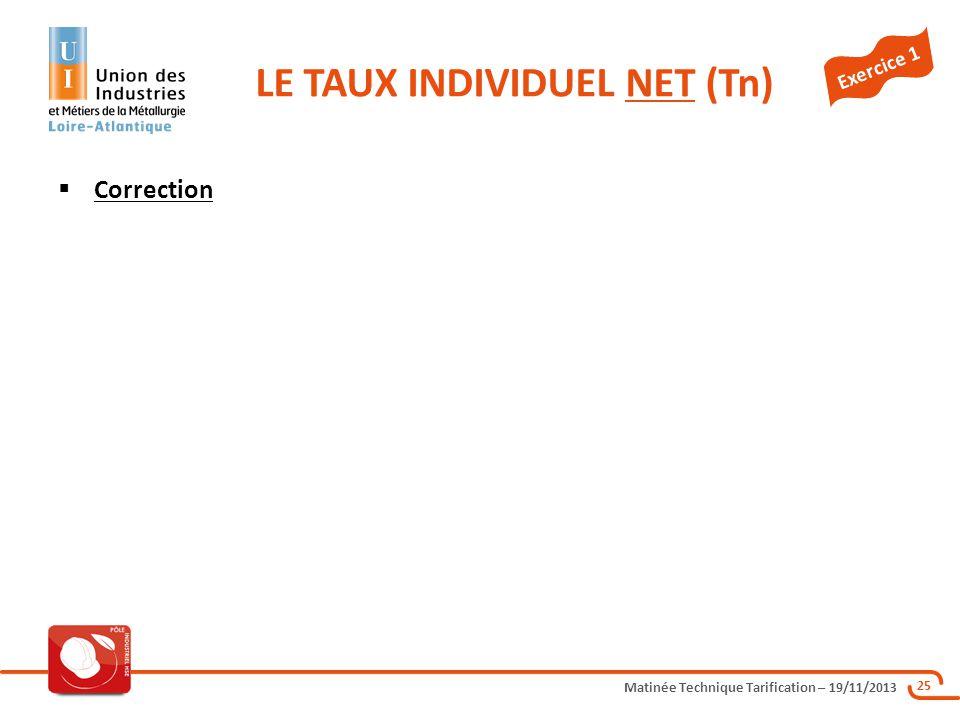 Matinée Technique Tarification – 19/11/2013 25 Correction LE TAUX INDIVIDUEL NET (Tn) Exercice 1