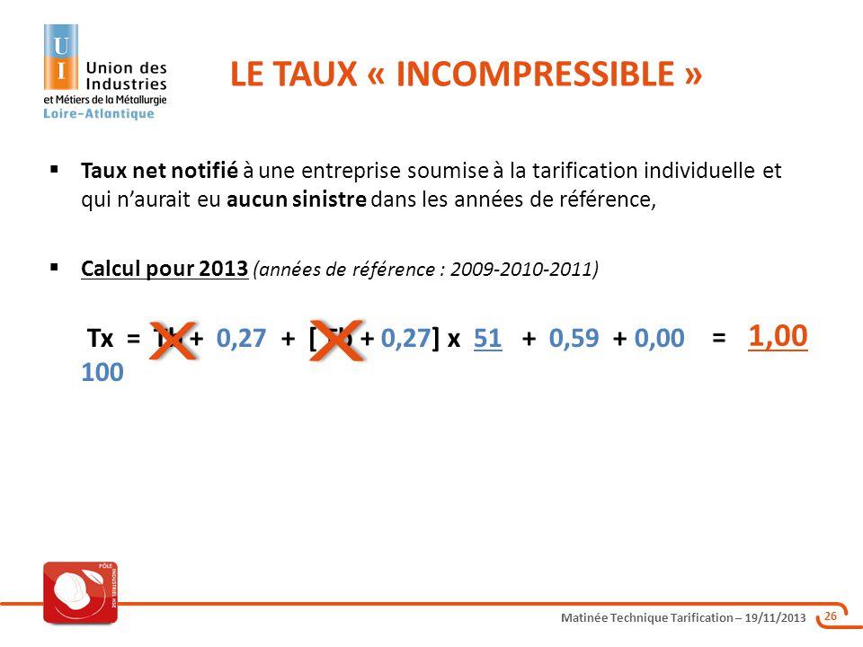 Matinée Technique Tarification – 19/11/2013 26 Taux net notifié à une entreprise soumise à la tarification individuelle et qui naurait eu aucun sinist