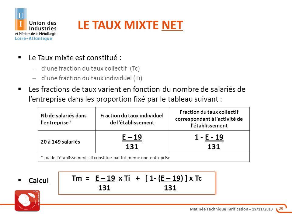Matinée Technique Tarification – 19/11/2013 29 Le Taux mixte est constitué : dune fraction du taux collectif (Tc) dune fraction du taux individuel (Ti
