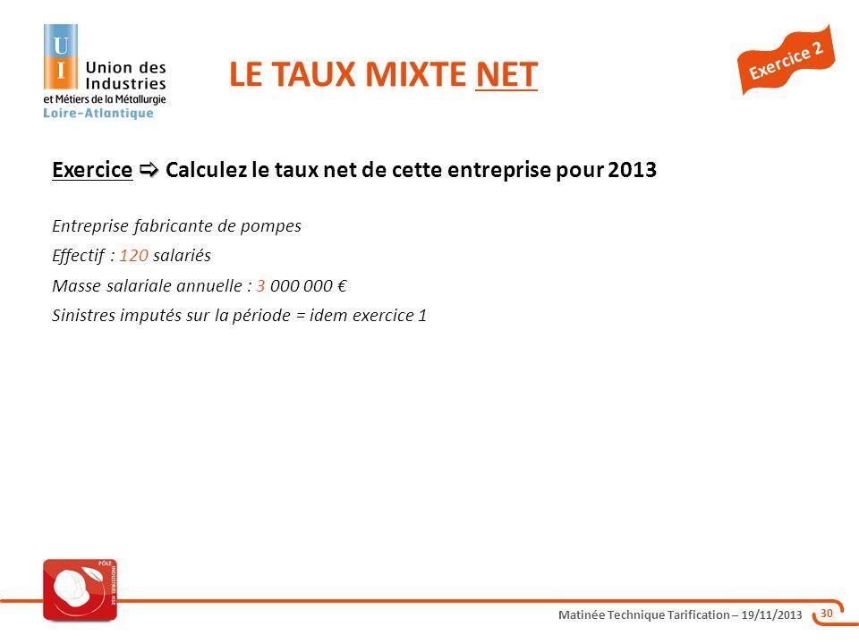 Matinée Technique Tarification – 19/11/2013 30 Exercice Calculez le taux net de cette entreprise pour 2013 Entreprise fabricante de pompes Effectif :